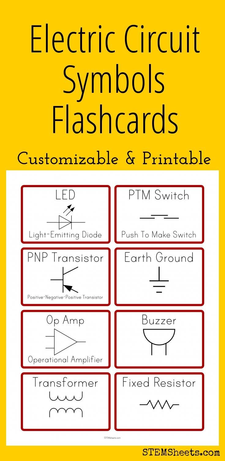 Electric Circuit Symbol Flashcards Customize And Print Or Study Generating Electricity Gcserevision Physics Online Engineering Stem Resources Pinterest