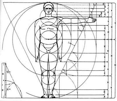 Secuencia Fibonacci, la Proporción Áurea y Hunab Ku, movimiento y medida de la Vida y del Universo : geometría y matemáticas: ( 0,1, 1, 2, 3, 5, 8, 13, 21, 34, 55,89,144 …) Todo es numero. …