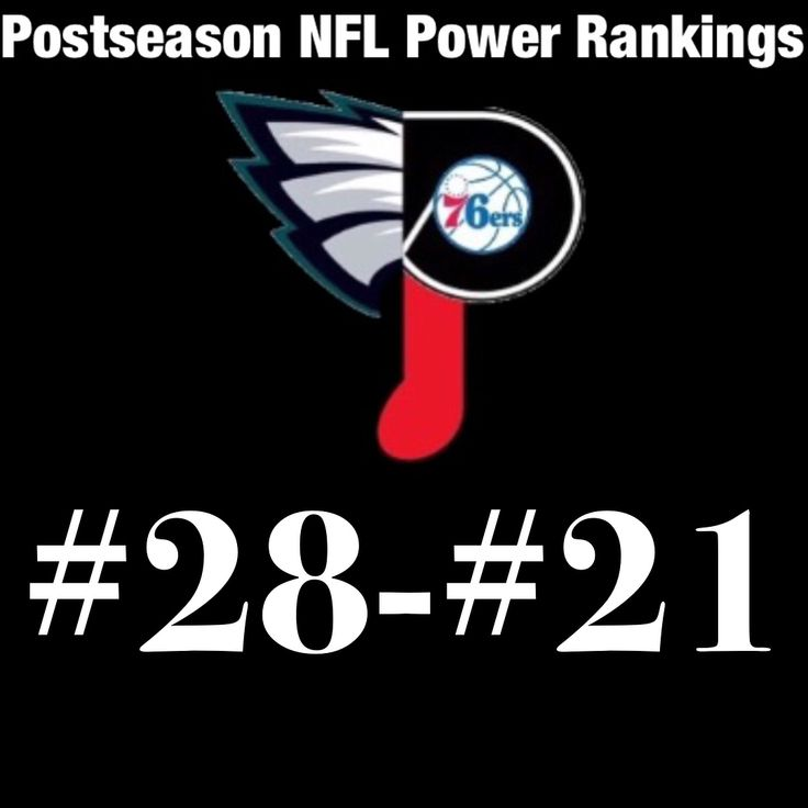 Here are numbers 28-21 in the @philly_phamily NFL Postseason Power Rankings! Check back tomorrow for numbers 20-16! - #phillyphamily #eagles #birds #birdgang #eaglesnation #philly #philadelphia #philadelphiaeagles # #football #nfl #sixers #76ers #trusttheprocess #raisethecat #philadelphiasixers #philadelphia76ers # #basketball #nba #phillies #philliesnation #philadelphiaphillies #baseball # #mlb #flyers #philadelphiaflyers #hockey #nhl