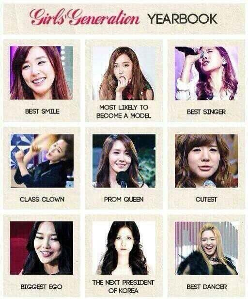 SNSD Yearbook Girls Generation funny style