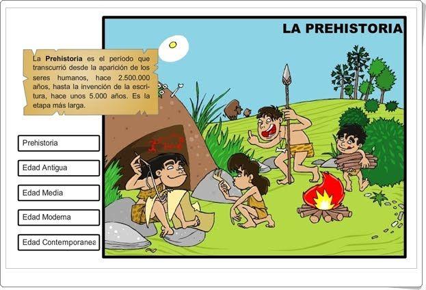 Etapas De La Historia Aplicación Interactiva De Ciencias Sociales De Primaria Prehistoria La Prehistoria Para Niños Historia