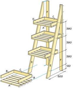 Ritning till stegen