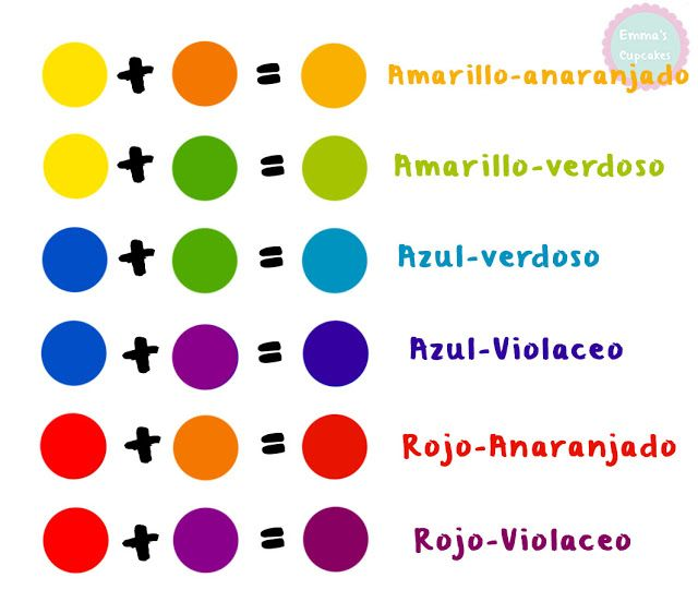 combinacion de colores, primarios, secundarios y terciarios