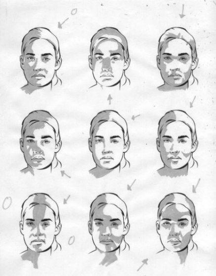 Zeichnen lernen - Licht und Schatten im Portrait-dekoking-com-1