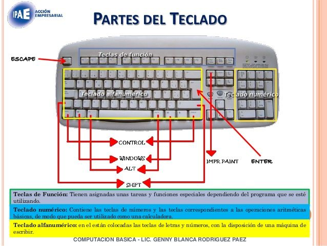 Manual De Computacion Basica English Language Words Computer