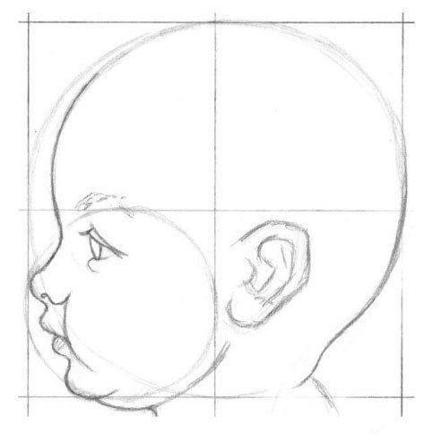 Auf folgende Seite erkennen Sie, wie kann man ganz einfach ein Baby malen – Anleitung ist auch dabei. Schauen Sie mal und probieren Sie selber