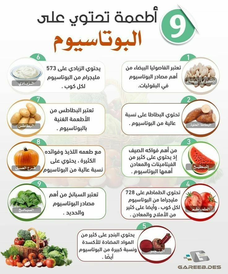 Pin By وردة الياسمين On فوائد صحية Healthy Fitness How To Stay Healthy Health