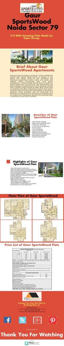 Flats in Gaur SportsWood at Noida | Piktochart Infographic Editor