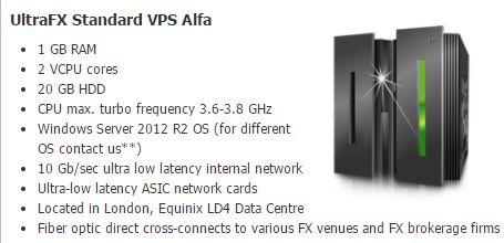 [5%] UltrafxVPS Standard VPS Alfa Package discount coupon code - valid in 2017