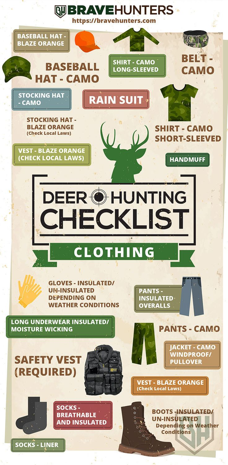 Deer Hunting Checklist - Clothing - Infographic