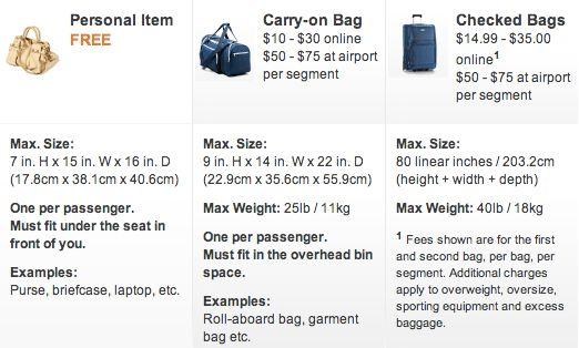 Baggage Info   Allegiant Air