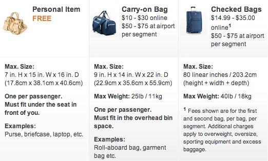 Baggage Info | Allegiant Air