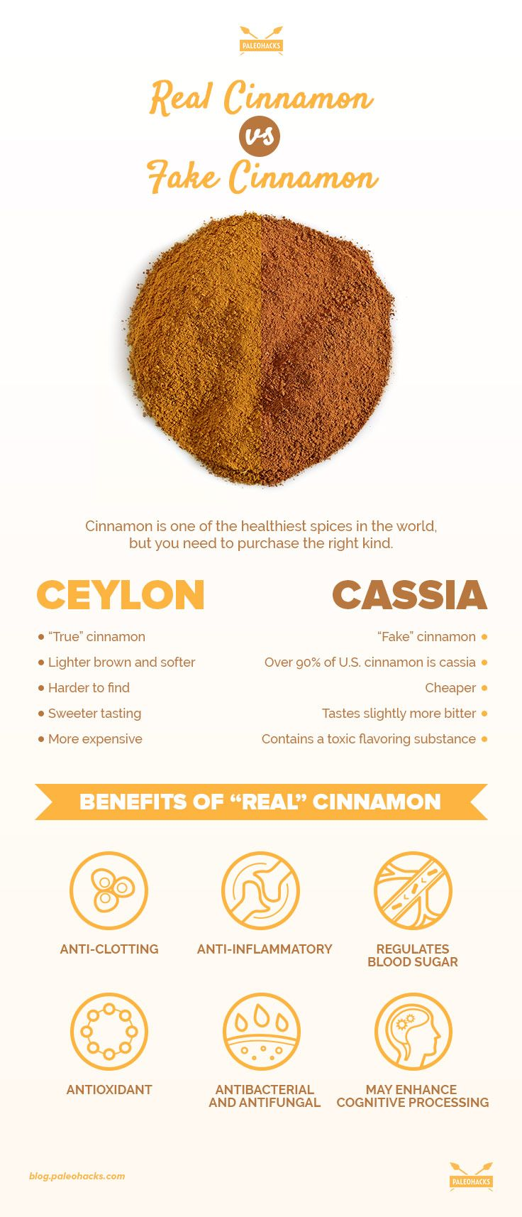 The Difference Between Ceylon and Cassia Cinnamon