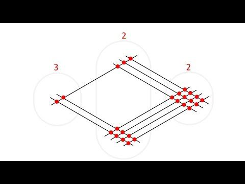 Mennyi 12 x 32? Ha nem tudod fejből, próbáld ki ezt a zseniális módszert, egyenesen Japánból! - mivoltma