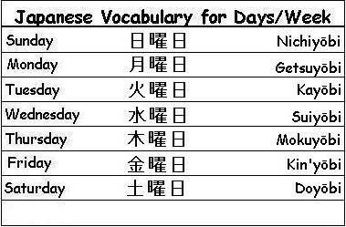 Japanese Word of the Day - Free Japanese Vocabulary ...