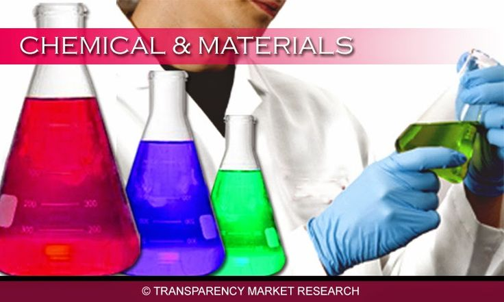 Industrial Sludge Treatment Chemicals Market - Global Industry Market Trends, Regulations And Competitive Landscape