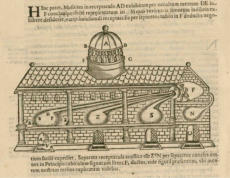 Athanasius Kircher | Musurgia Universalis | Piping sound in a house (1650)