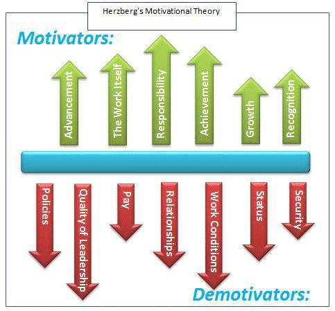 tesco motivation European journal of business and management wwwiisteorg issn 2222-1905 (paper) issn 2222-2839 (online) vol 3, no3 36 impact of employees motivation on organizational.