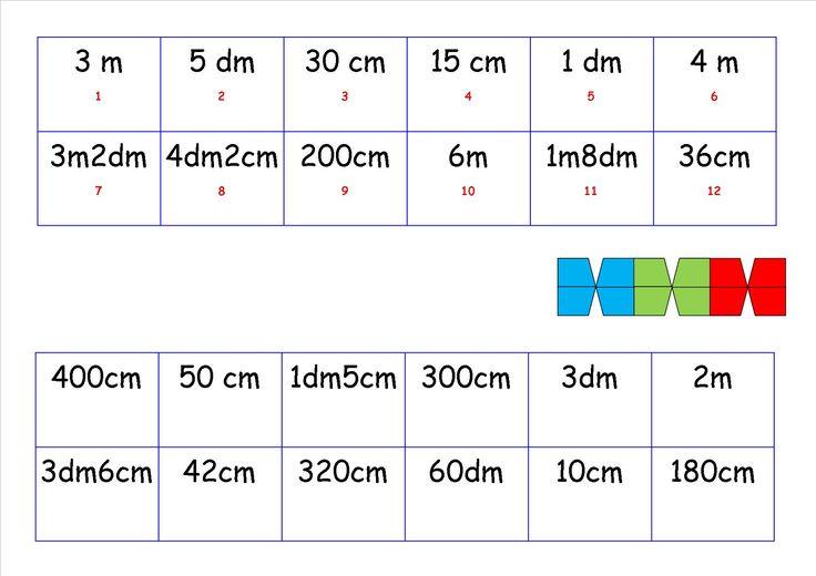 Afbeeldingsresultaat voor lengtematen