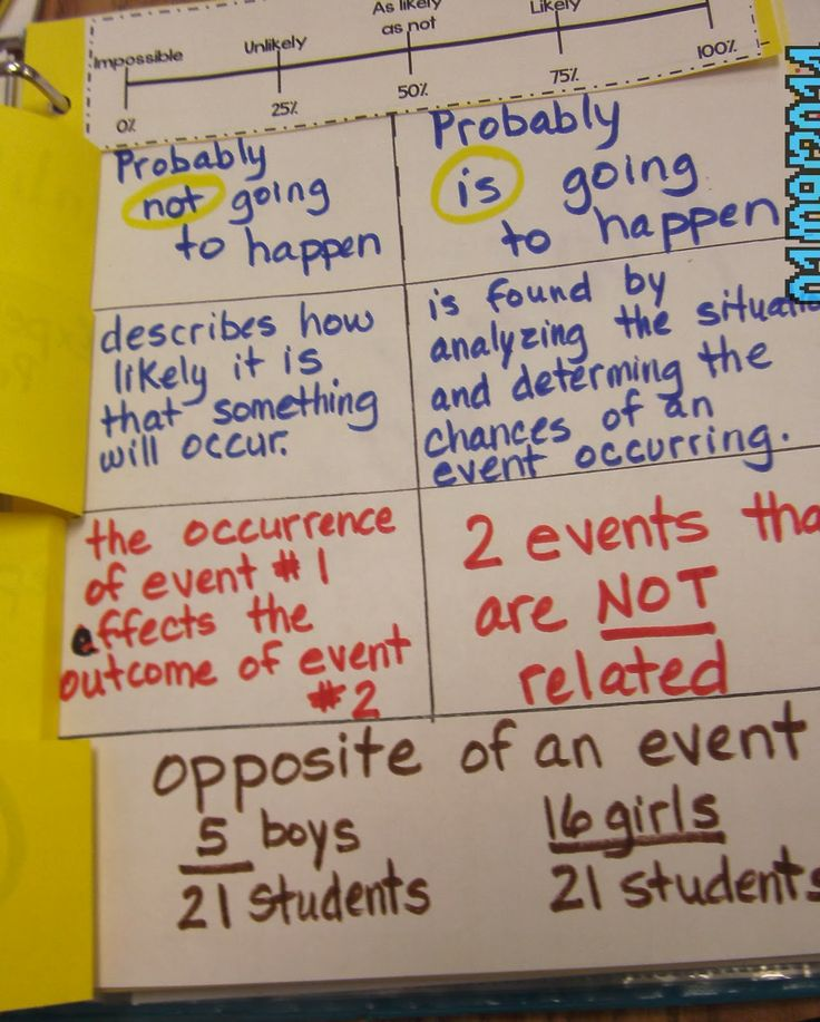 17 best math probability images on pinterest classroom ideas hodges herald probability 2 fandeluxe Gallery