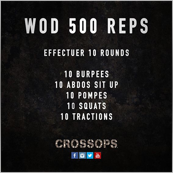 Workout Of the Day - déterminer son niveau - CROSSOPS