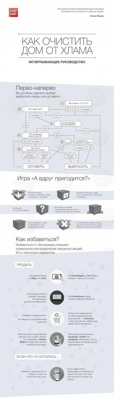 Инфографика: как избавиться от хлама в доме