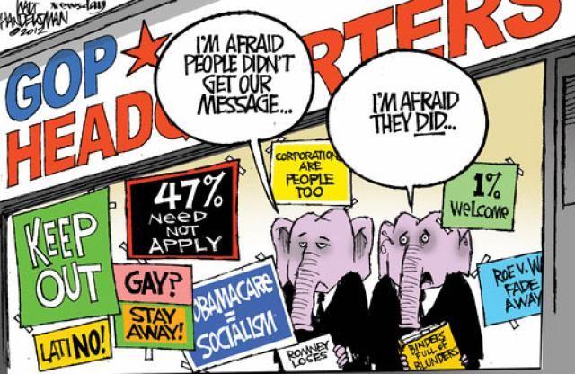 Political Cartoons of the Week: GOP Message Fails