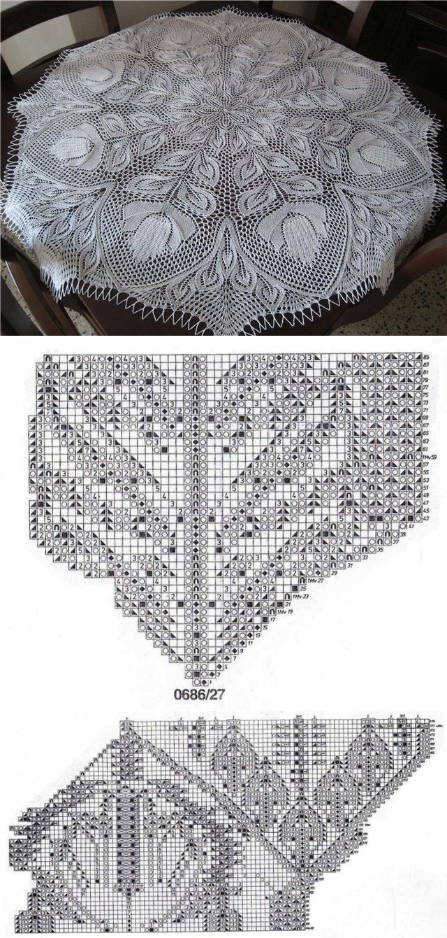 Tablecloth spokes. scheme