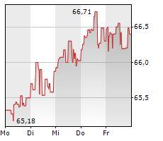Aktuell! Altria - ein Musterbeispiel für exponentielles Wachstum - http://ift.tt/2jHkpsi #nachricht
