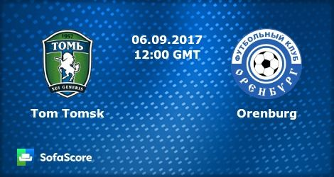 live football streaming free online | Russian Football National League | Tom Tomsk Vs. Orenburg | Livestream | 06-09-2017