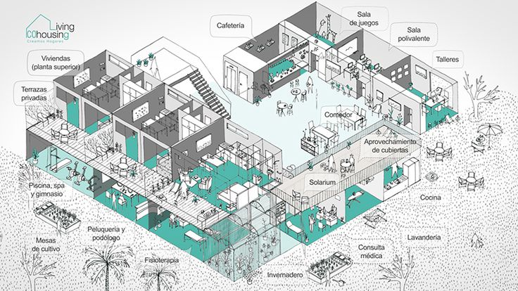 » Cohousing illustration and animation