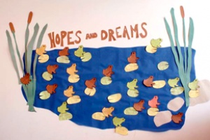 Read-alouds to help your students reflect on the hopes, dreams, and goals they'll set for this year. (Photo © Alice Proujansky.)Classroom Stuff, Alice Proujanski, Schools Ideas, Hope And Dreams, Schools Classroom, Response Classroom, Schools Years, Classroom Ideas, 1St Grade