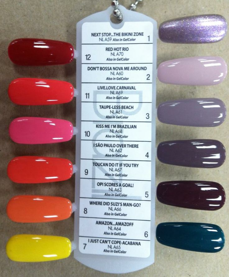 OPI Brazil Collection! Perfect for Spring!