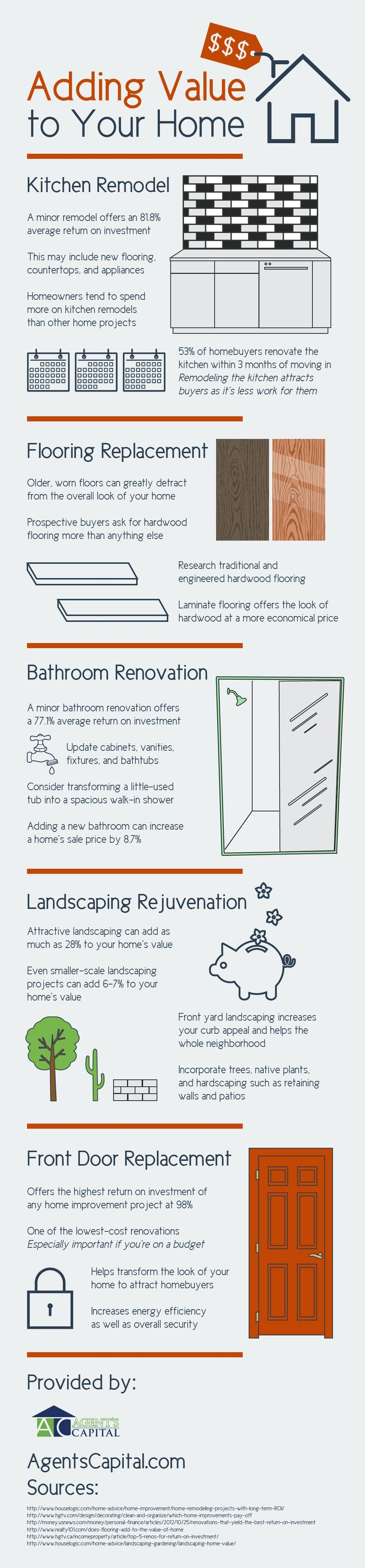 492 best Home Improvement Infographics images on Pinterest ...