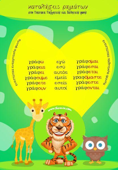 Νέα εκπαιδευτική αφίσα! Γλώσσα - ορθογραφία: ''Καταλήξεις Ενεστώτα στην…