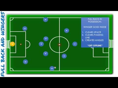 Playing out from the back 4 3 3 - YouTube