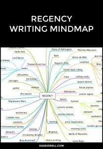 If you're writing a story set in the regency, this mindmap can help you brainstorm more ideas.