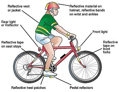 Child Road Safety UK... Includes link to Highway Code info & activity sheets