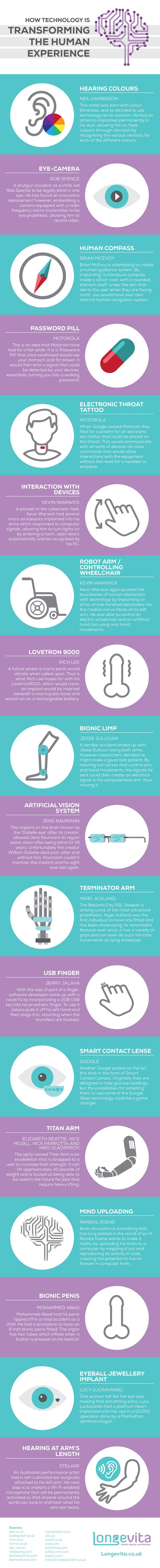 How Technology is Transforming the Human Experience #Infographic #Technology
