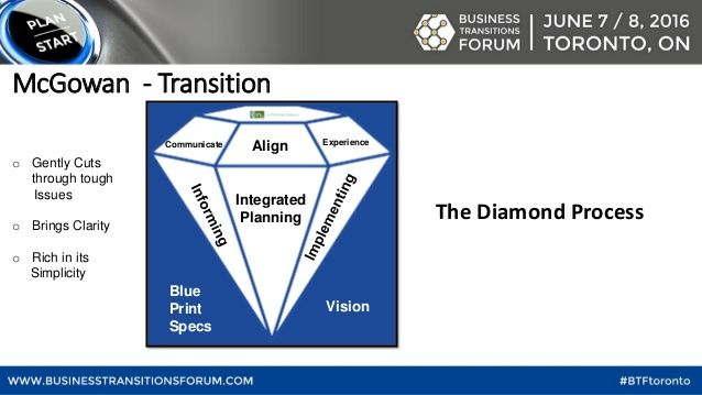 McGowan - Transition Integrated Planning o Gently Cuts through tough Issues o Brings Clarity o Rich in its Simplicity Comm...
