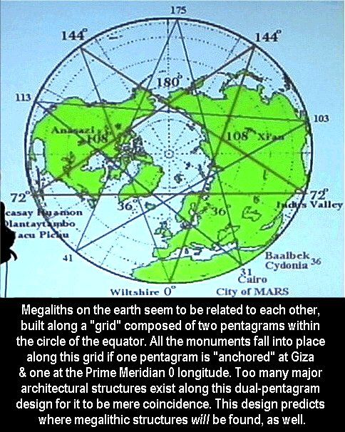 "Megaliths on the earth seem to be related to each other, built along a ""grid"" composed of two pentagrams within the circle of the equator. All the monuments fall into place along this grid if one pentagram is ""anchored"" at Giza & one at the Prime Meridian 0 longitude. Too many major architectural structures exist along this dual-pentagram design for it to be mere coincidence. This design predicts where megalithic structures will be found, as well."
