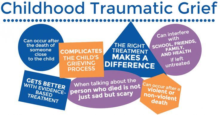 Trauma and grief in children essay