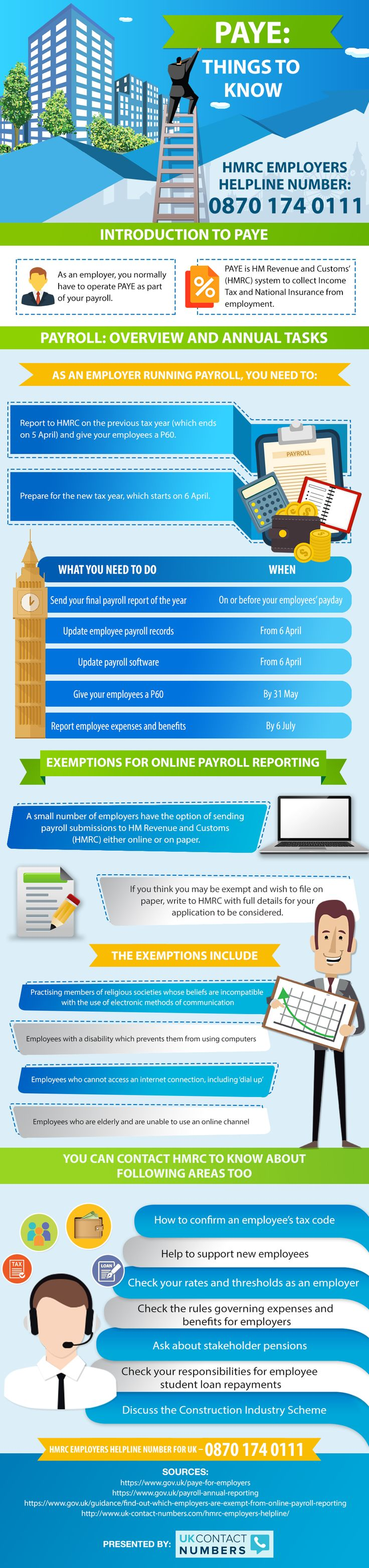 The following info graphic contains information about HMRC and its employer's helpline no for UK. HMRC is a non-ministerial department and UK's tax and customs authority responsible for providing financial support to people. As an employer based in UK you can call HMRC to get advice covering many areas such as queries about employees tax code, stakeholders pension rules governing schemes for benefits of employers and much more. http://www.uk-contact-numbers.com/hmrc-employers-helpline/