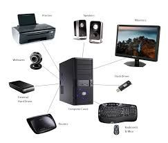 Your ads are your income post your ads of computer accessories laptop etc at computerads-abc.blogspot.com PACKAGE: PAY NOW 1$ WITH PAYZA OR PAY LATER WITH 1% SALES OF YOUR INCOME OF 1 MONTH PLEASE VISIT OR E-MAIL US AT rajawasim286@gmail.com