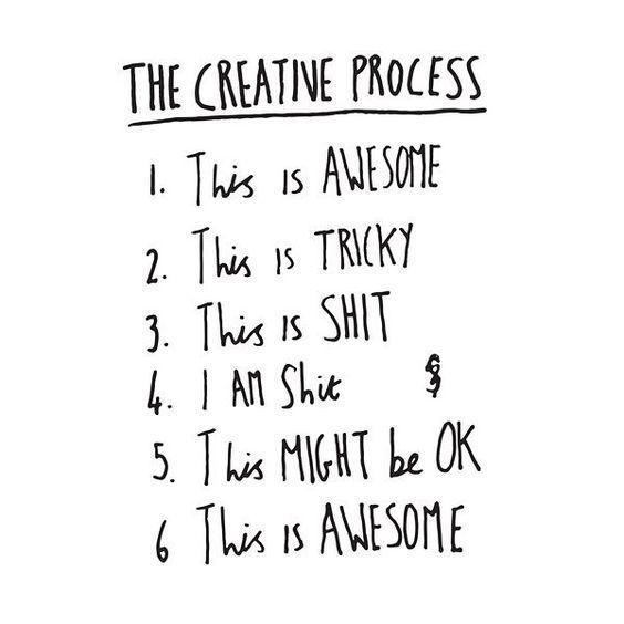The Creative Process - Writers Write