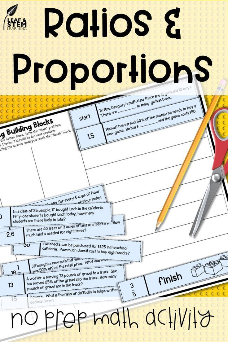 Ratios And Proportions Review And Practice Activity 7th Grade Math Sixth Grade Math Ratios And Proportions