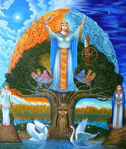 Сегодня - День богини Макоши - Общество - NewsUkraine