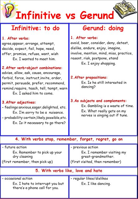 English teacher: Gerunds and Infinitives