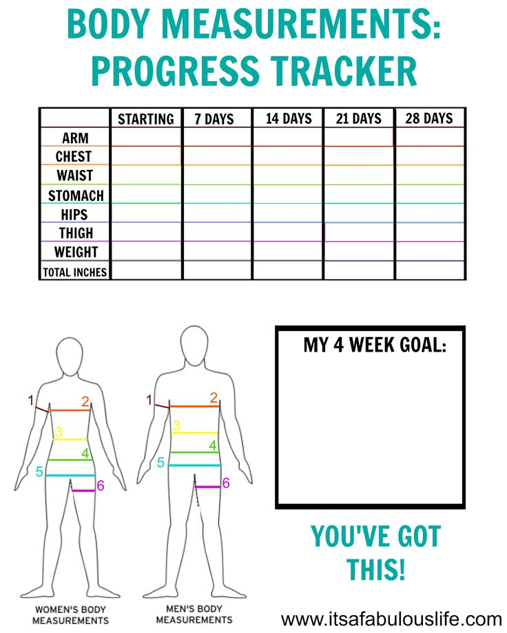 weight loss body measurement chart