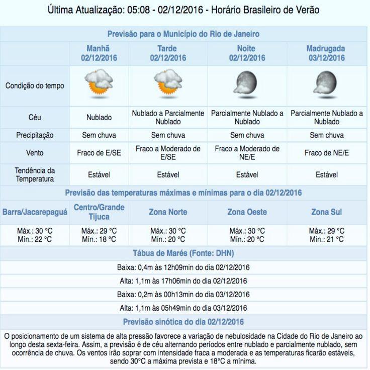 Previsão do Tempo para a Cidade do Rio de Janeiro [Sistema Alerta Rio da Prefeitura do Rio de Janeiro] http://alertario.rio.rj.gov.br/24-horas ②⓪①⑥ ①② ⓪②